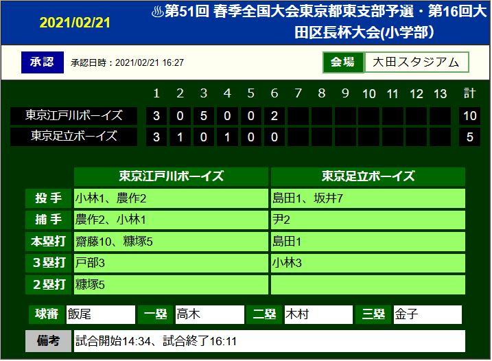 大田区長杯2021/02/21